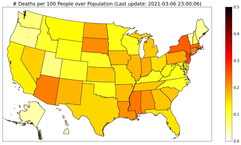 COVID-19 deaths per 100 people per capita rate